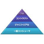 欧米と日本のメンテナンスクリーニングの違い
